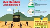 Matahari Melintas di atas Ka'bah 15 dan 16 Juli, Saatnya Cek Arah Kiblat